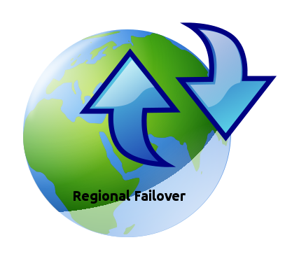 regional_failover